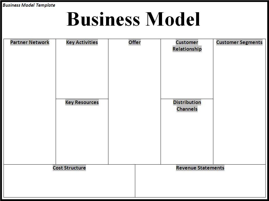 Business model template wajeb Gallery