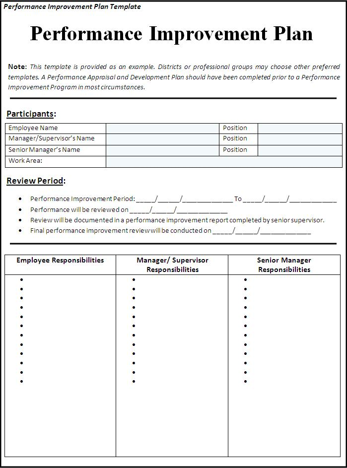 Performance Improvement Plan Template | Word Templates
